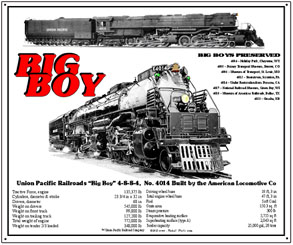 Tin Sign Big Boy 4014